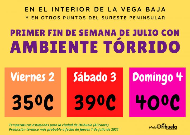 Las temperaturas se dispararán en la Vega Baja este fin de semana